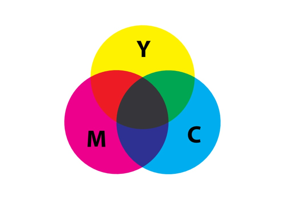 CMYK refers to the four inks used in some color printing: cyan, magenta, yellow, and key or black